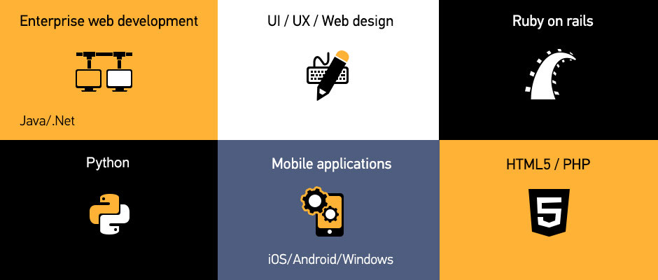 web development and app development
