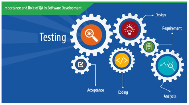 Software Testing and QA Services
